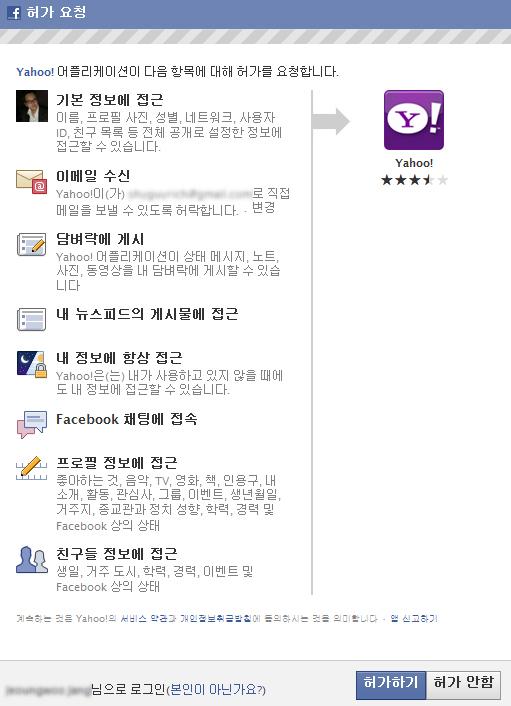 Yahoo 로그인 시 요청하는 개인 정보
