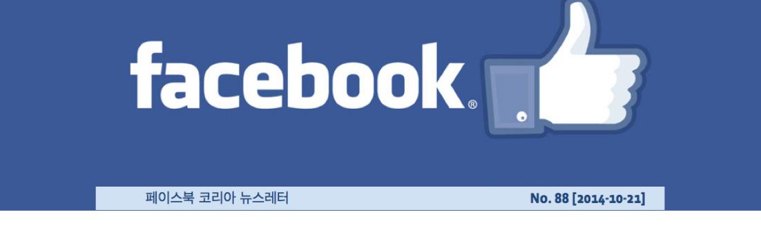 facebook marketing newsletter